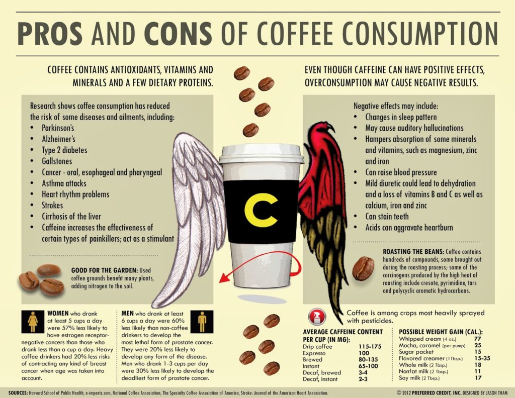 health benefits of coffee essay Eatingwell magazine subscribe health reasons to drink coffee (and cons to consider) lately more and more are reporting real health benefits for coffee.