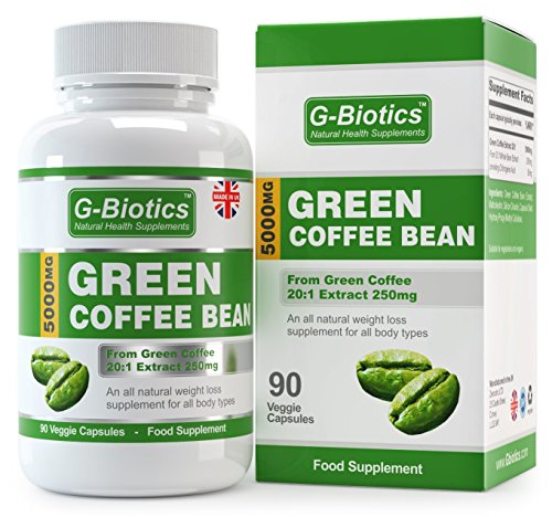 , G-Biotics Green Coffee Bean Extract Capsules – ON SALE NOW!, Best Coffee Maker, Best Coffee Maker